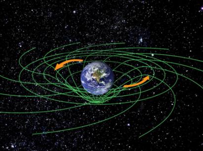 Scoala de Gravitatie Efect-frame-dragging