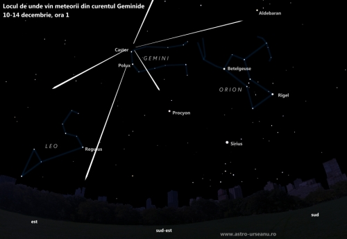 Radiant Geminide (credit: astro-urseanu.ro)